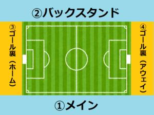 サッカーフィールドのイラスト